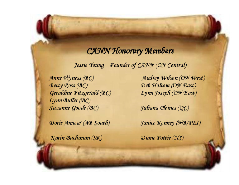 Honorary Members - List of Inductees