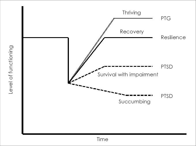 ptsg graph.png