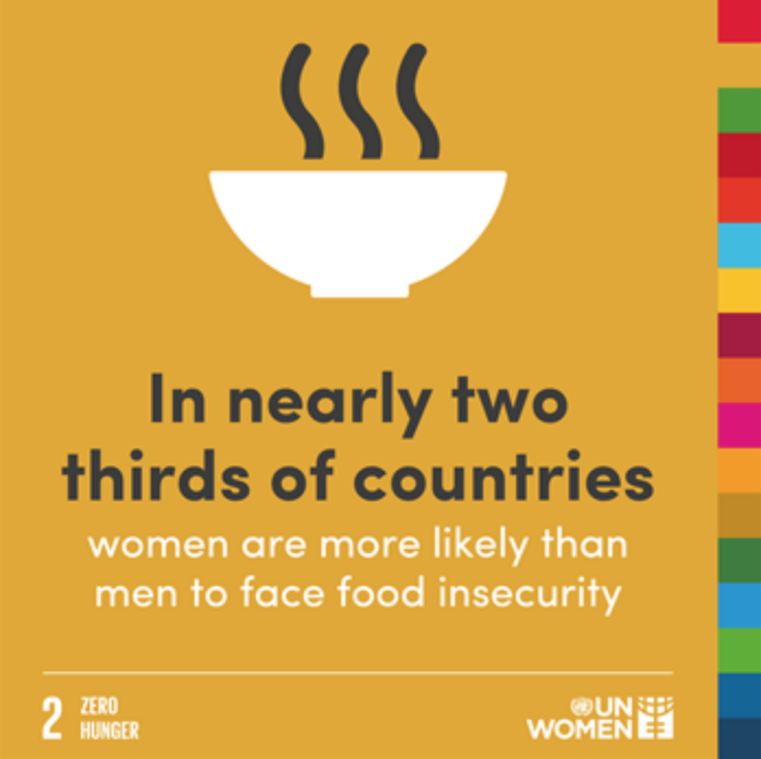 VGIF's goals align with the UN's 2030 Sustainable development goals. The issues highlighted affect many of our grantees, like the 75 women in Uganda who - with VGIF funding - were trained in mushroom farming to improve nutrition and increase incomes.