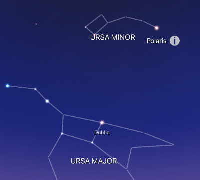 "To find the Polaris (The North Star, follow an imaginary line from the ""pan"" of ""The Big Dipper"" i.e. Dubhe and the star below it in Ursa Major. The tail end of the ""Little Dipper"" will be Polaris. This will be closer to ""True North"", as the location of Magnetic North varies, and lies somewhere in Northern Canada."
