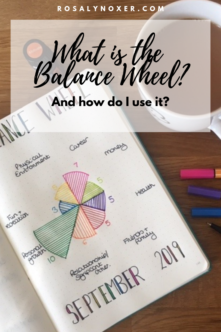 Balance Wheel  life coaching exercise cup of tea coloured pens