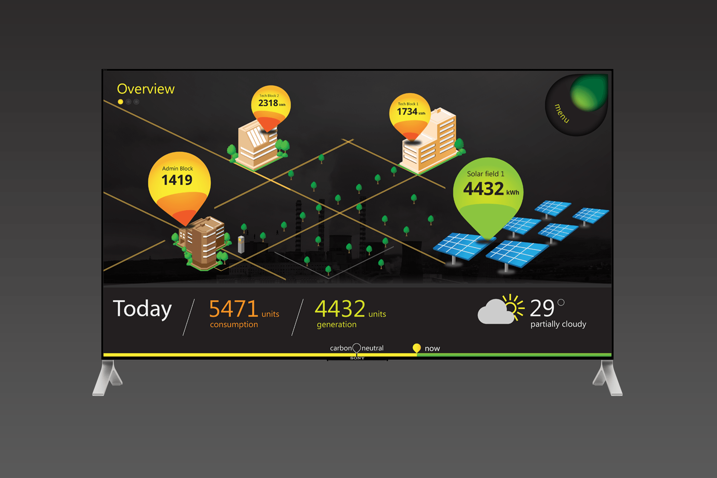 A concept showing the visualisation of power consumption and generation in an industrial establishment on a large touch interface