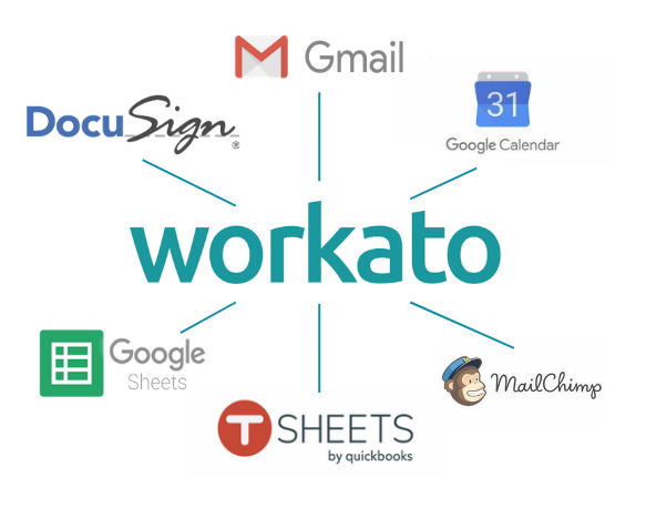 Workato Integration and Automation