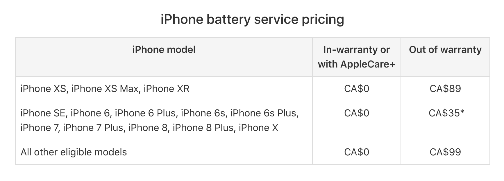 iphone-battery-service-pricing.png