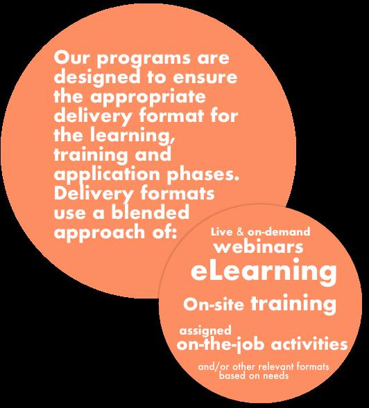 Our Programs Bubble.png