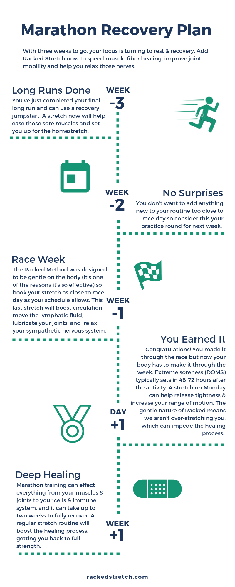 Marathon Infographic.png