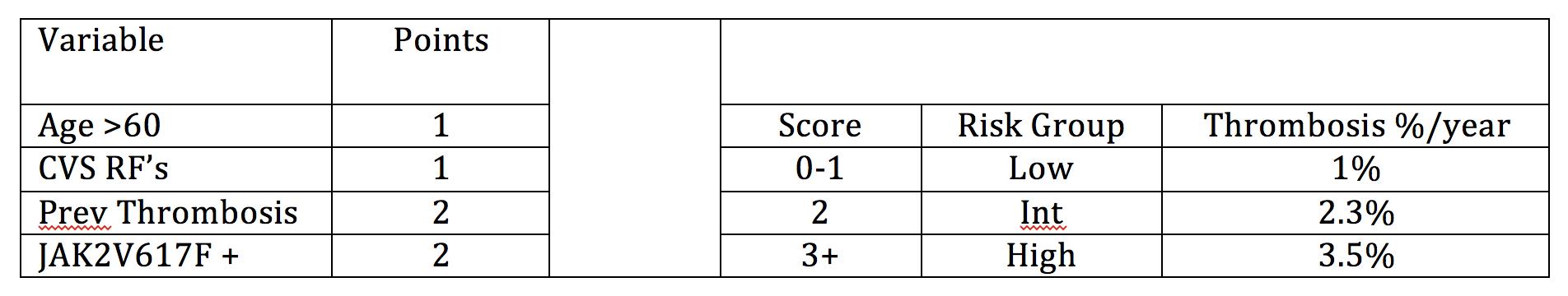 ET scoring.png
