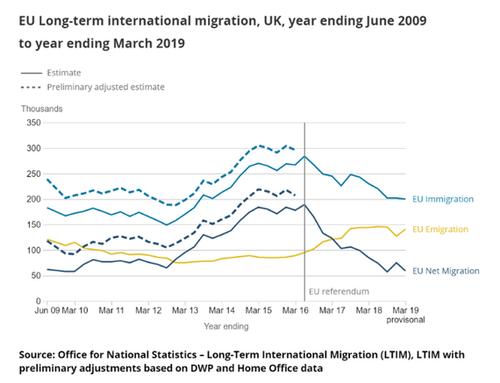 UK_Migration_3_75.png