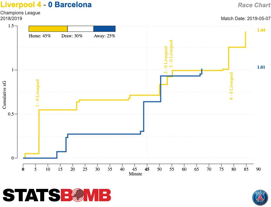 Liverpool - Barcelona - 2019-05-07.png