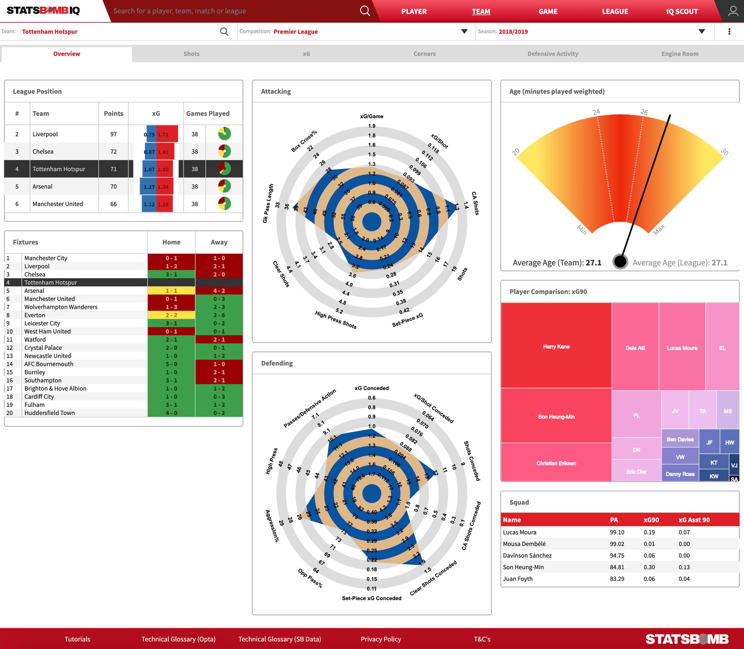 StatsBomb IQ Platform.jpg
