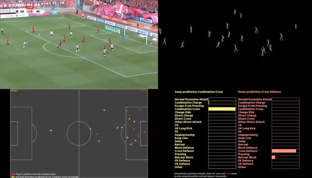 performance analysis football software betting