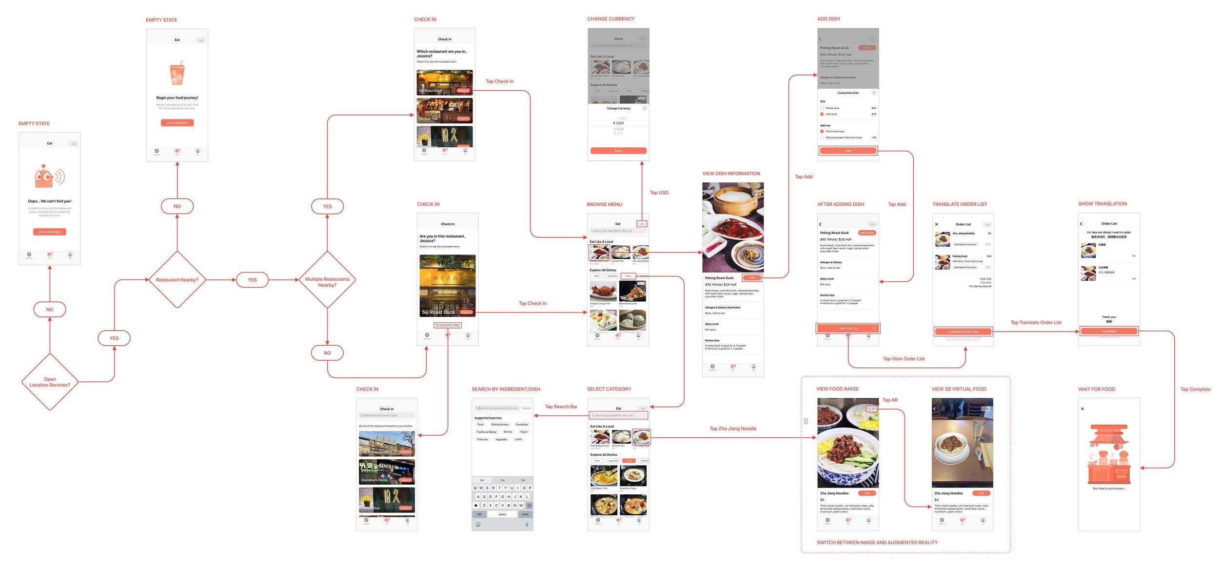 interaction flow.jpg