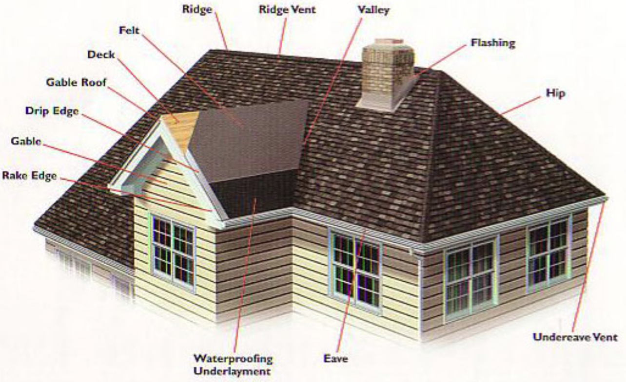Roofing_Components.png