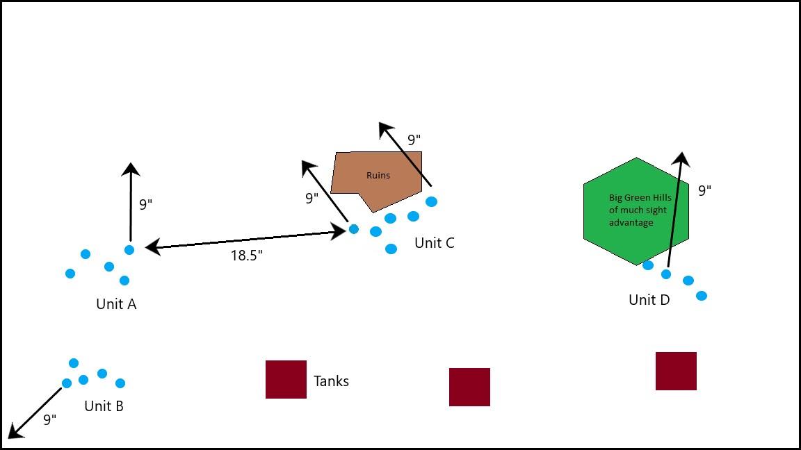 Scenario C.jpg