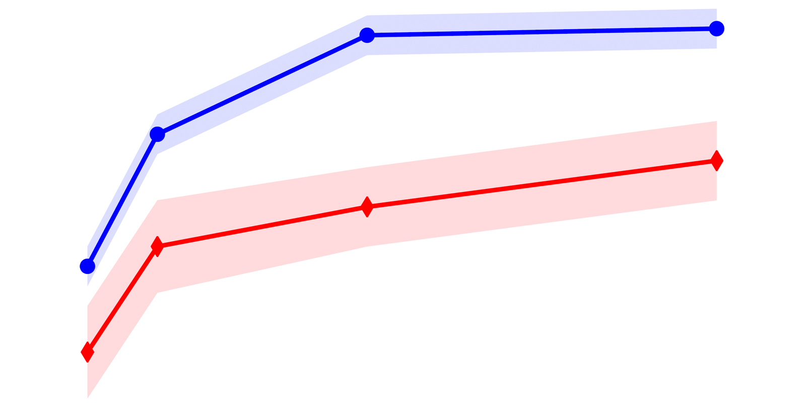 differentiableclosedformsolvers.jpg