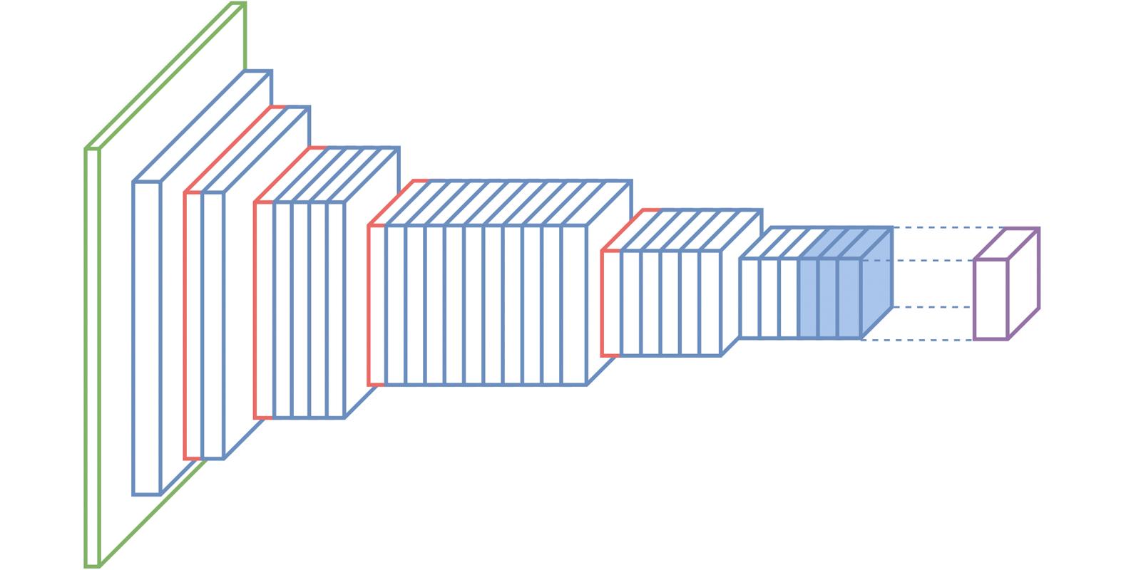 straighttoshapes.jpg