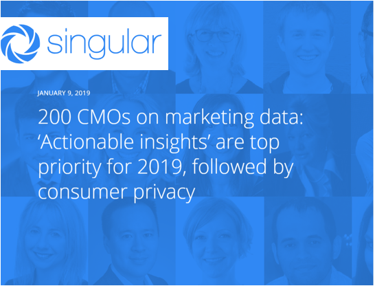 My comments on Singular's survey of CMOs regarding the future of marketing.