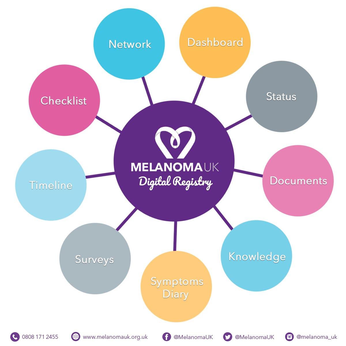 Melanoma---Hand-Held-7.jpg