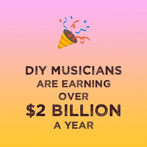 "Congrats, DIYers! You're now collectively earning more than $2 billion a year in the music industry! . ""Real growth is being driven by streaming, DIY digital distribution and tech based artist services like Bandcamp and Bandzoogle that are helping hundreds of thousands turn their DIY music dreams into businesses."" . Trust that this success is being recognized by some big players in the rest of the music industry. Keep a lookout for more companies, including major labels, offering more artist services and investing in independent distribution. . Check out Bruce Houghton's full article titled, ""DIY Musicians Now Earn More Than $2 Billion A Year"" on @hypebot. . #PRunplugged #DIYMusicPR #DIYMusician #DIYMusic #indieartists #indiemusician #musicpromotion #musicPR #musicindustrynews @tunecore #tunecore @cdbabymusic #cdbaby @distrokid #distrokid @dittomusic #dittomusic #diyartist #touringmusician #musicstreaming #bandcamp @bandcamp @bandzoogle #bandzoogle #musicdreams #musicbusiness"