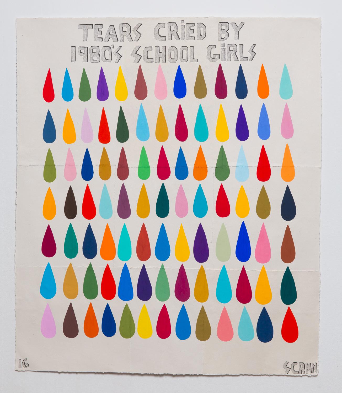 Tears Cried By 1980's School Girls