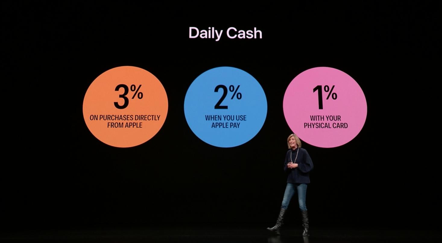 AppleCard-DailyCash.png
