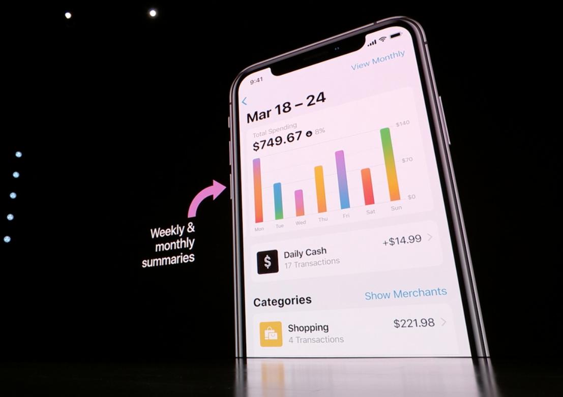 AppleCard-financial-health.png