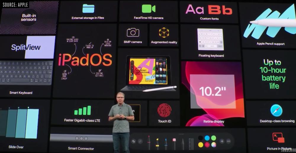 Snapshot of new ipad features