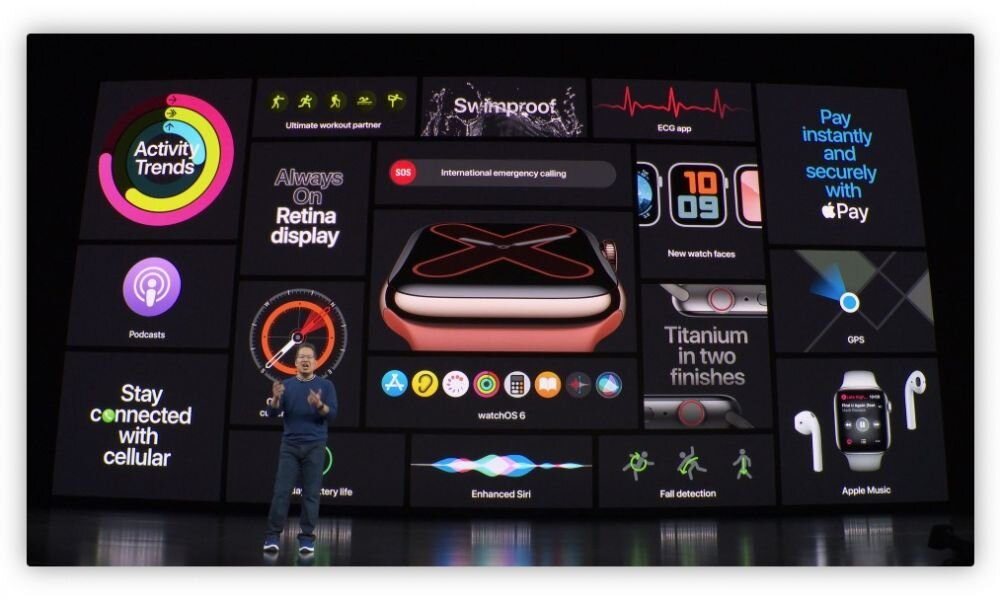 Screenshot from apple event showcasing new apple watch features
