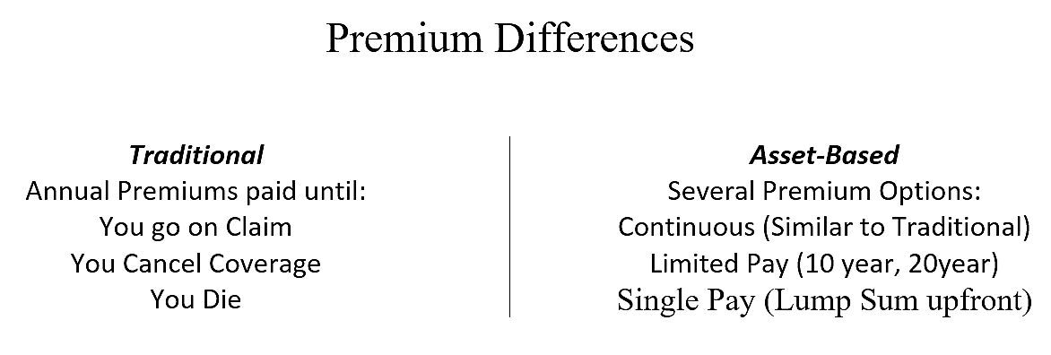 Premium Differnces.png