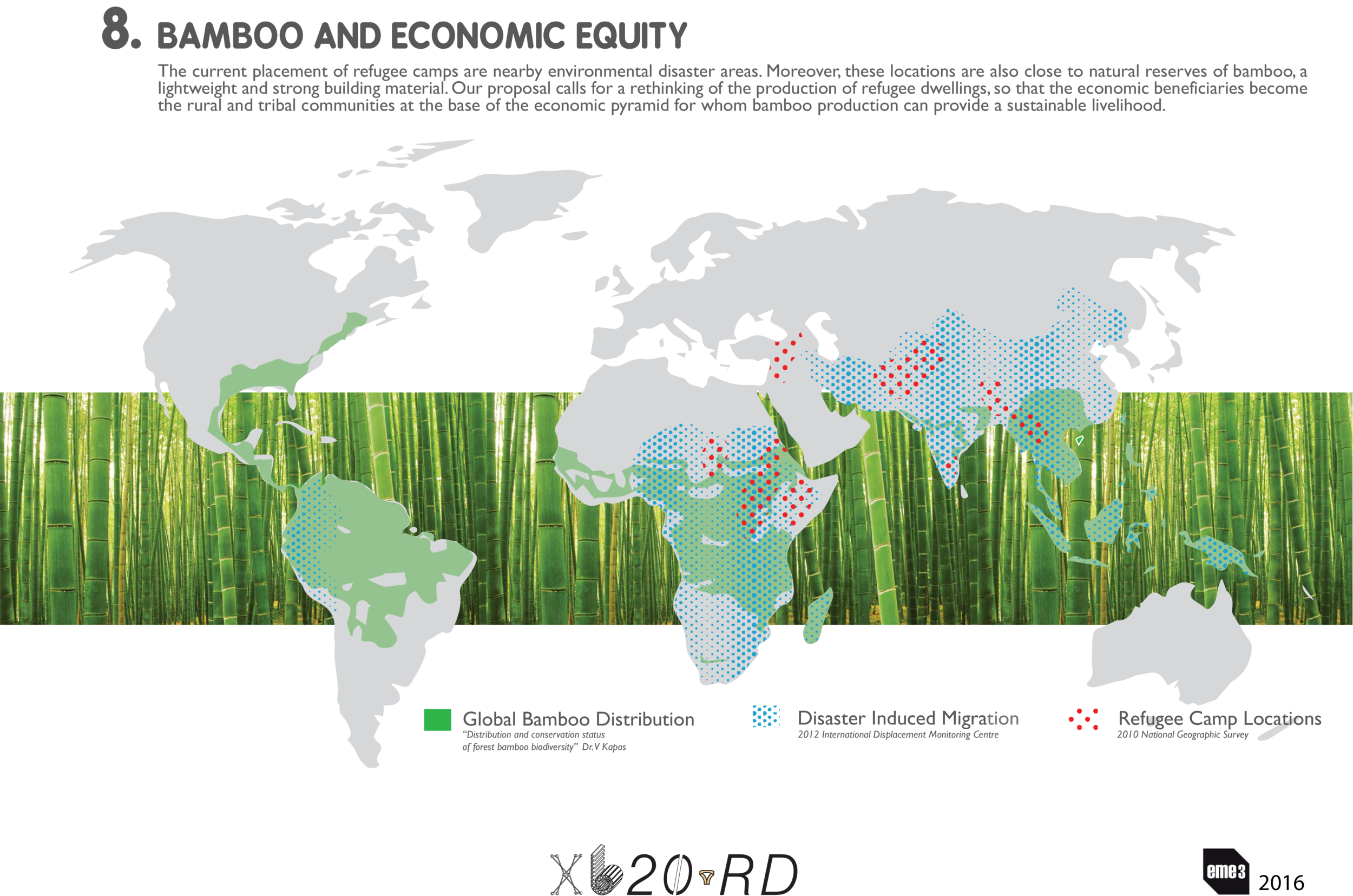 08 BAMBOO& ECONOMIC EQUITY & ENVIRONMENTAL SUSTAINABILITY.png