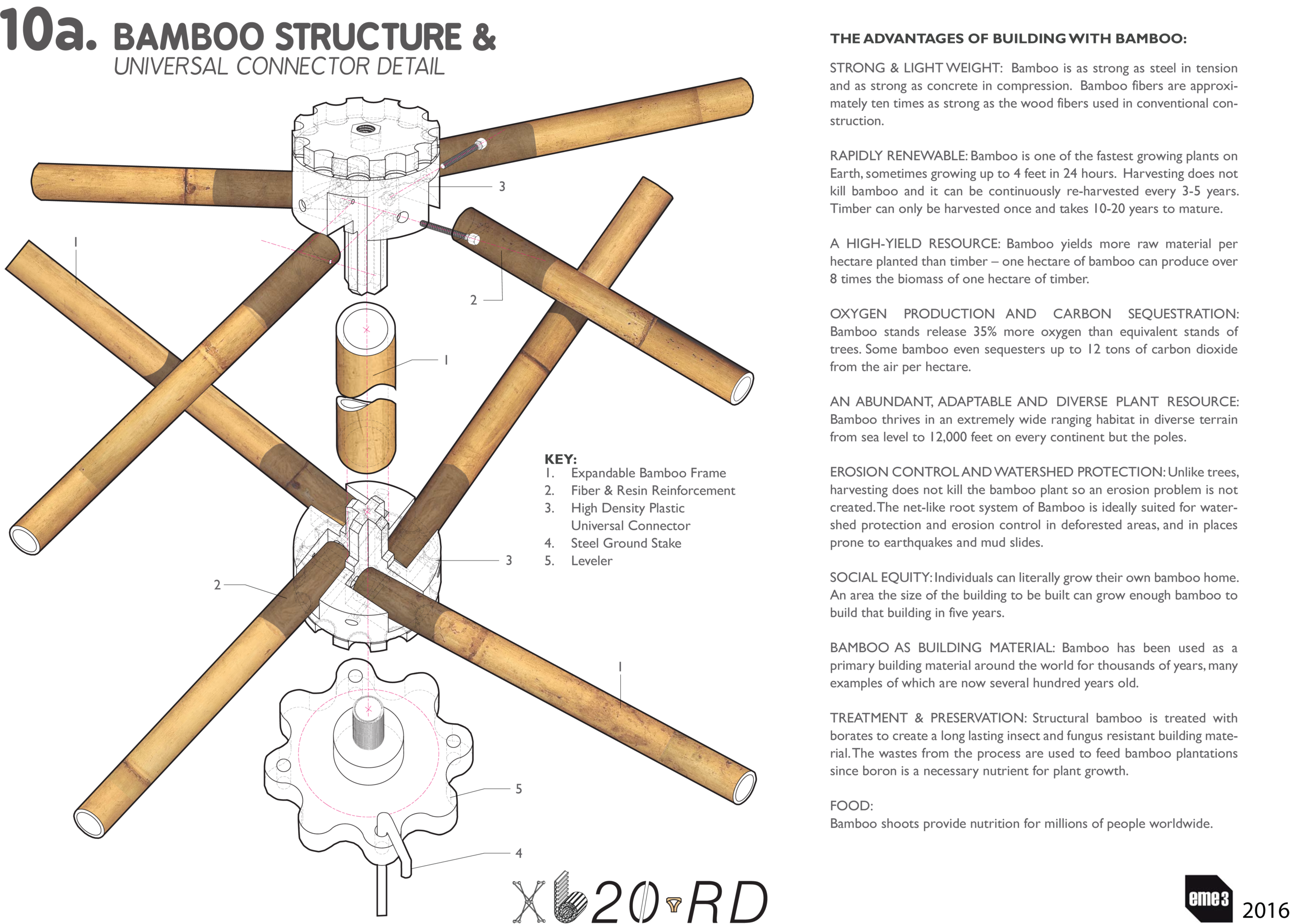 10a_BAMBOO STRUCTURE & UNIVERSAL CONNECTOR DETAIL.png