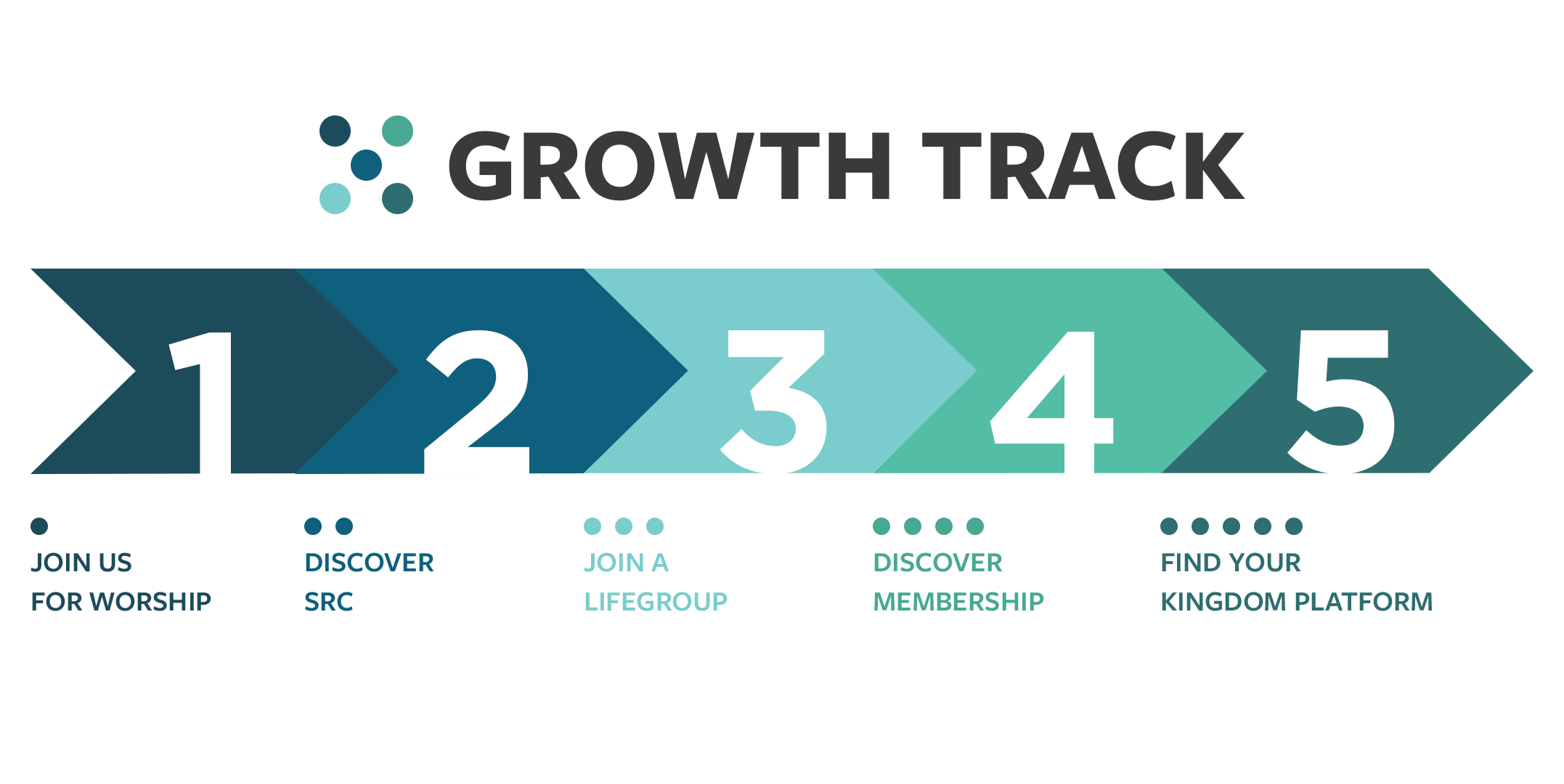 Growth Track v2.png