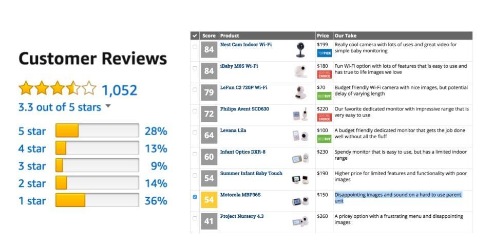 Amazon-reviews.jpg
