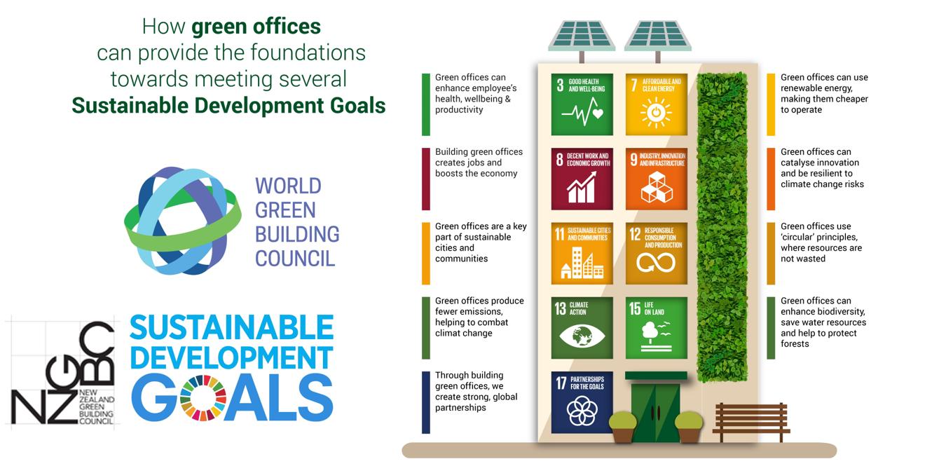SDG office NZGBC.png