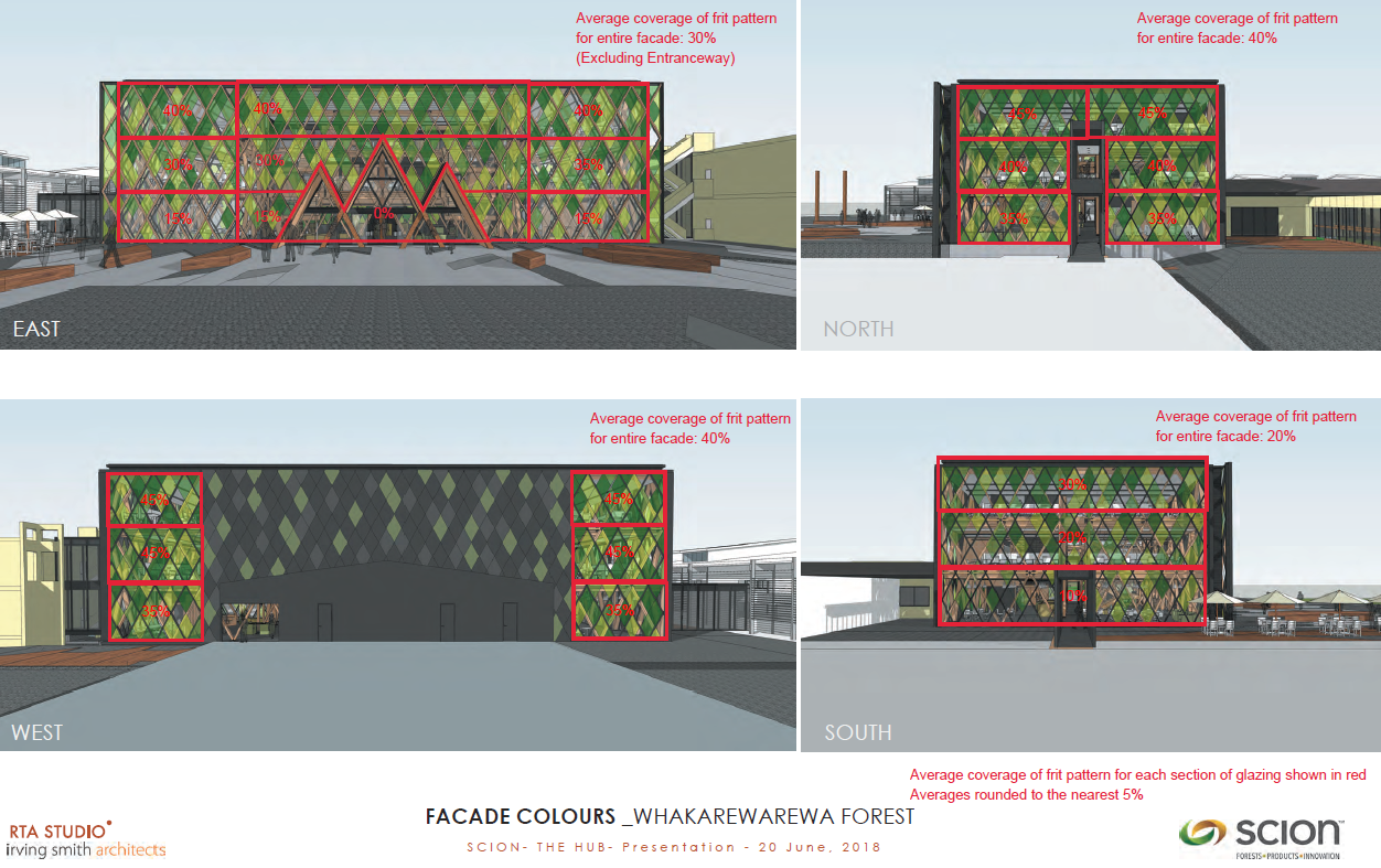 Facade Modelling - St Kents.png