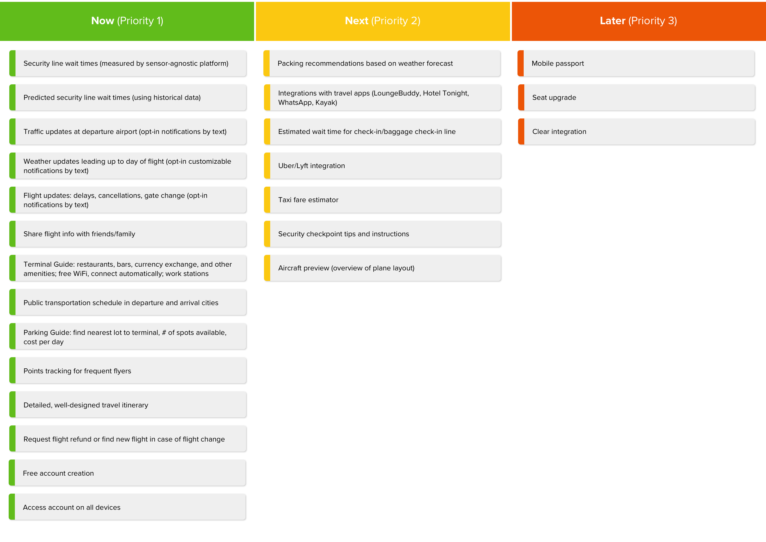 Flight Plan Product Roadmap.png