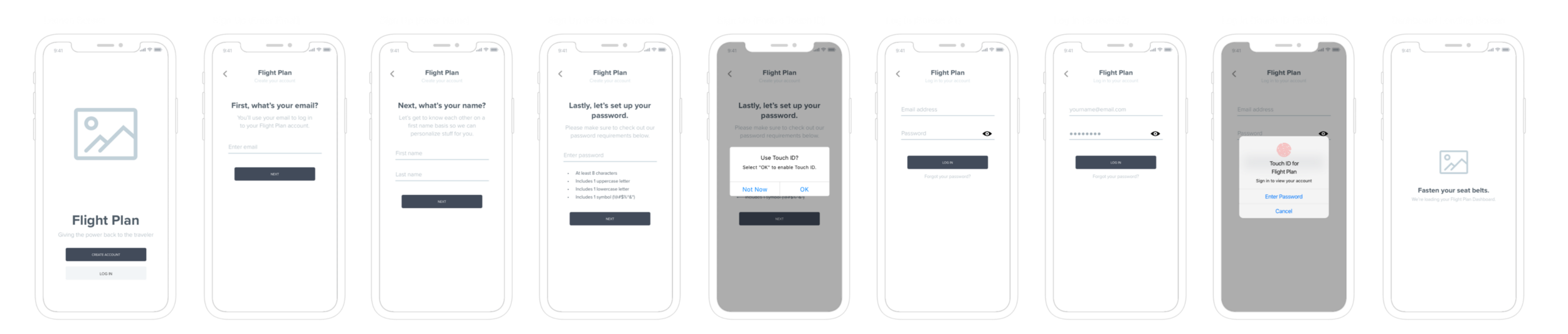 From left to right: launch screen, creating an account, logging in, loading Dashboard