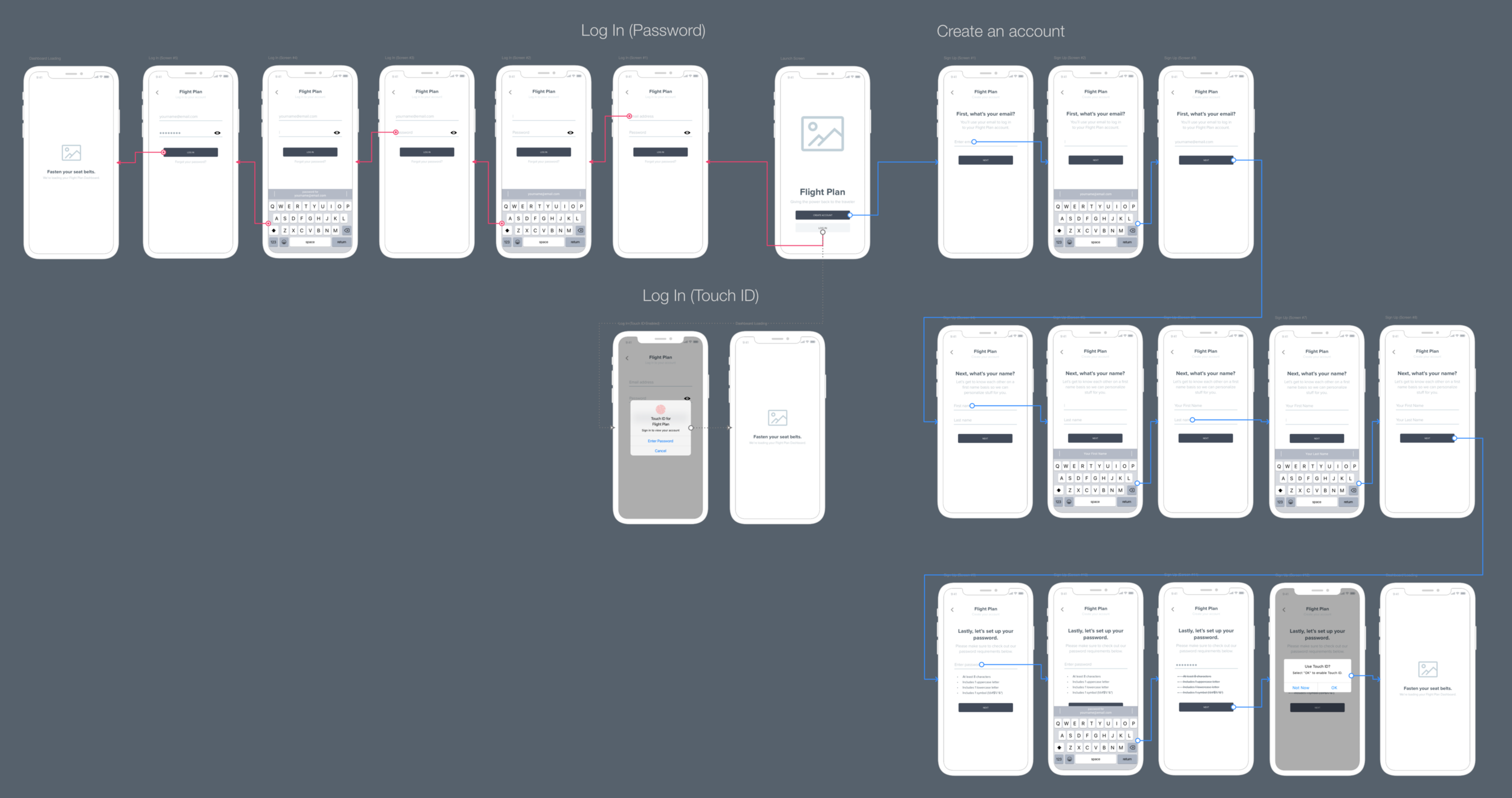 User Flow #1:  Creating an account or logging into your account