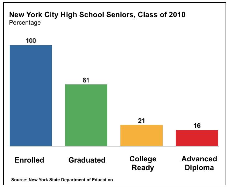 graduation-rates.png