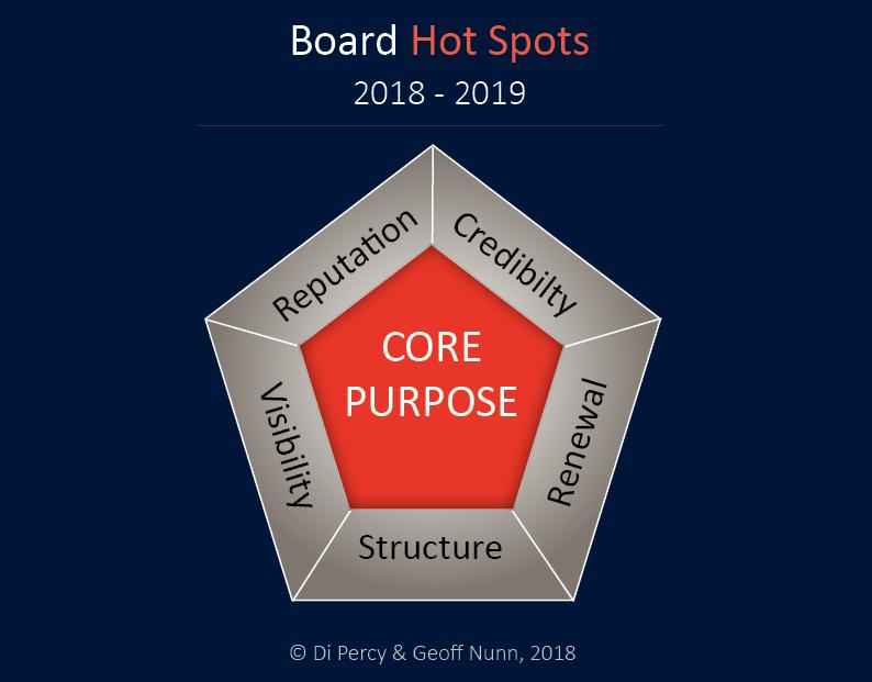 Diagram_core purpose_blue.png