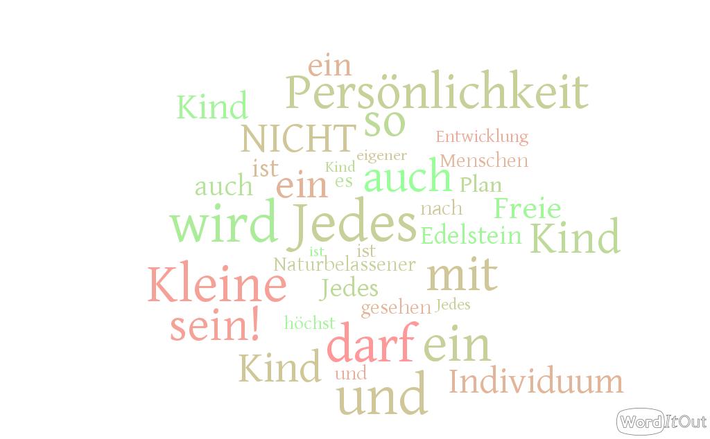 WordItOut-word-cloud-3118755.png