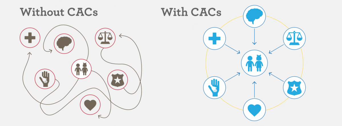 CAC-Model-1.png