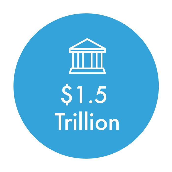 1.5-trillion.png