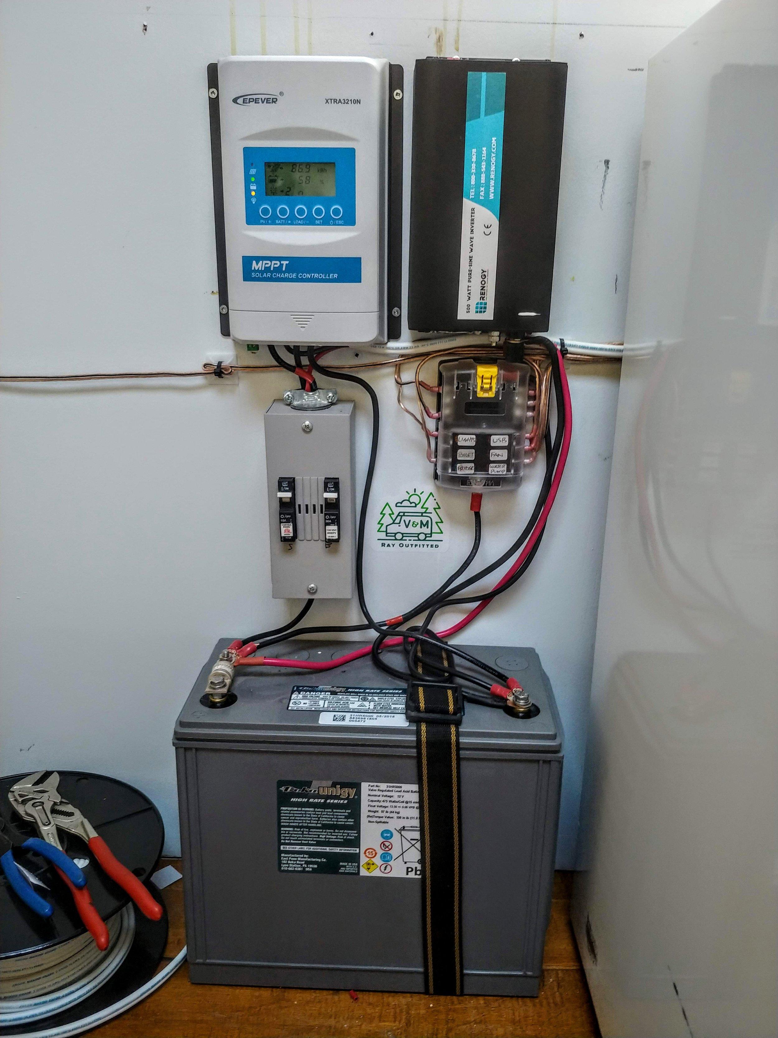 Basic Solar Install