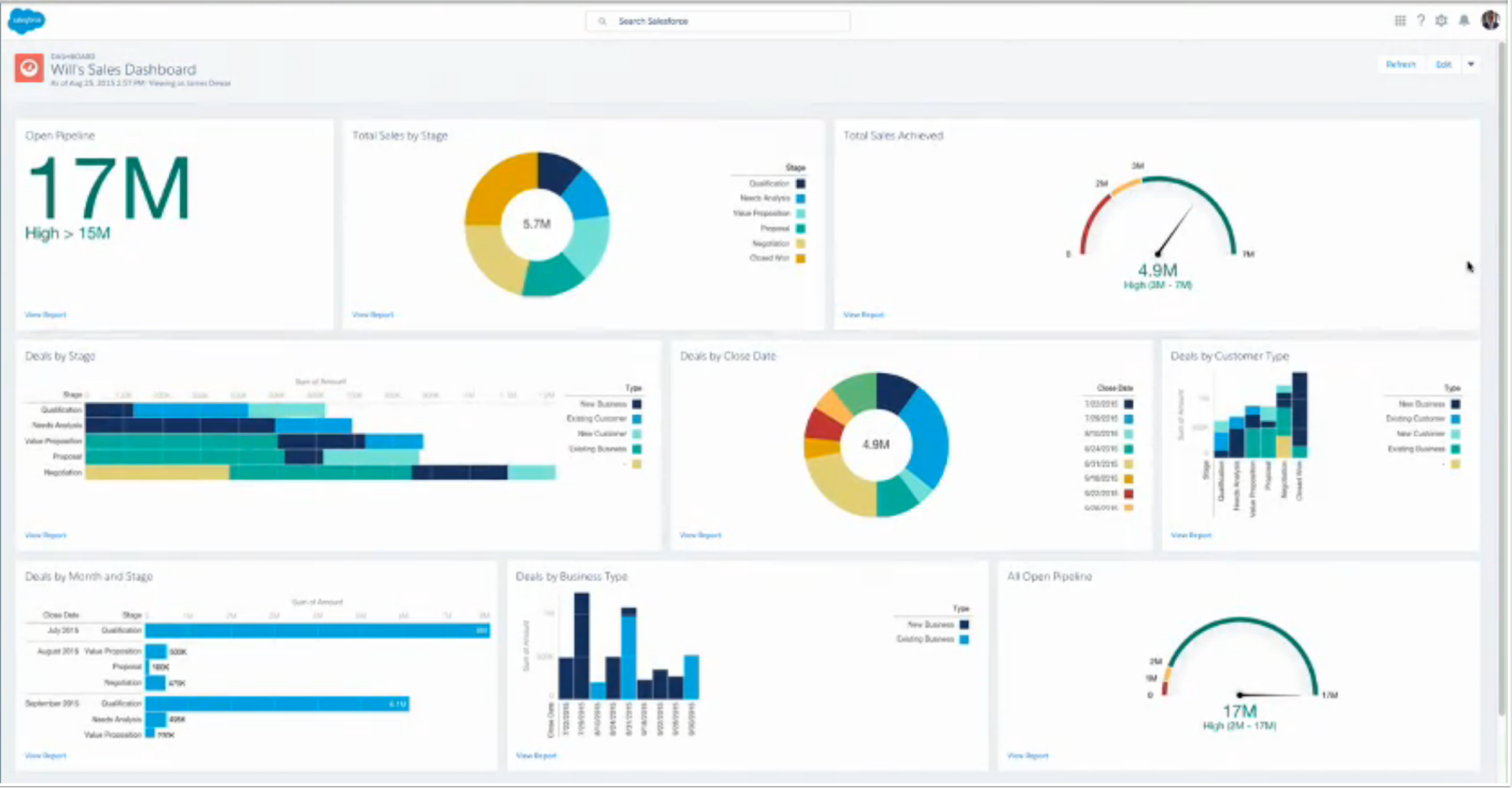 salesforce-reports-and-dashboards.jpg