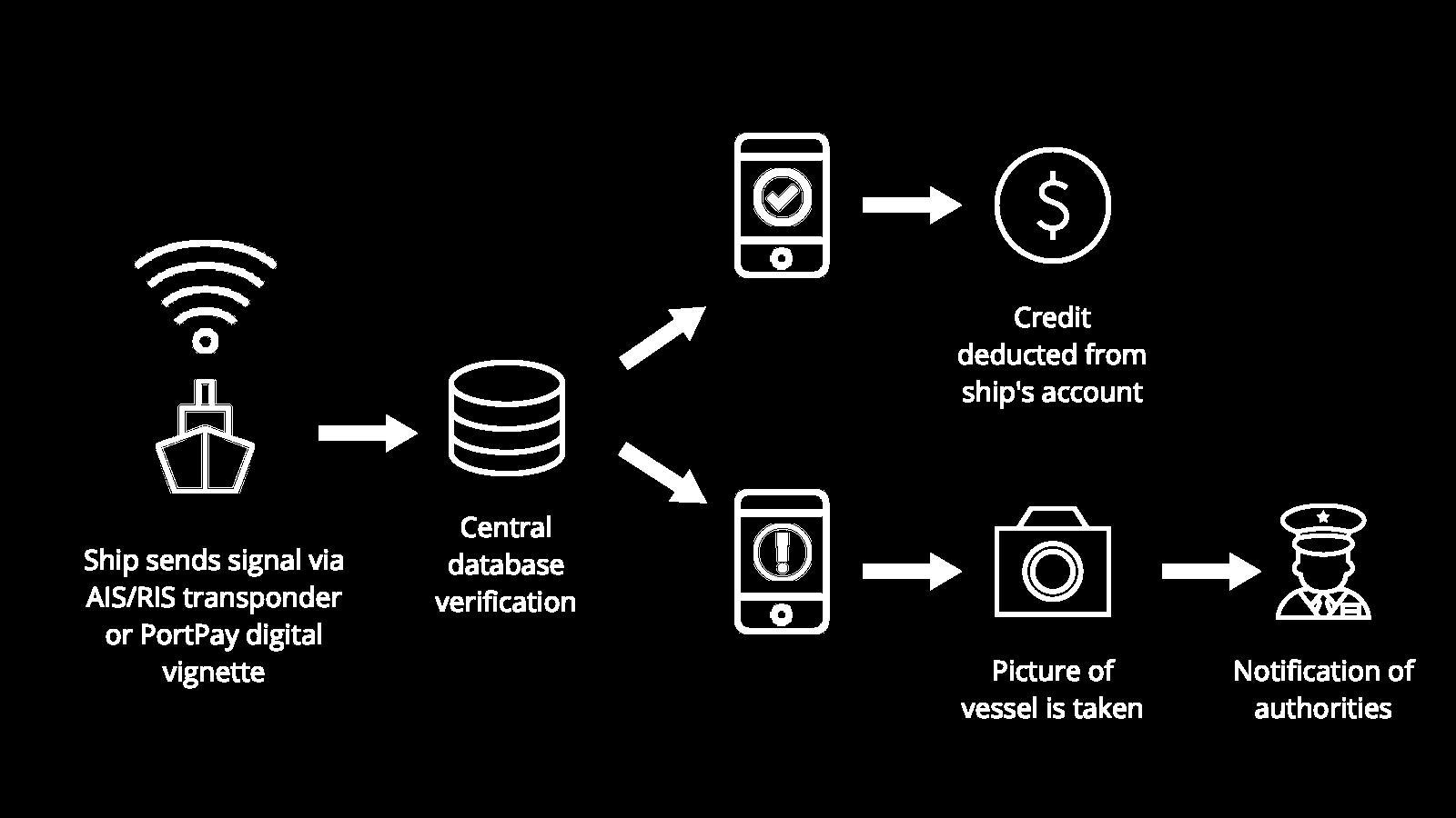 portpay diagram.png