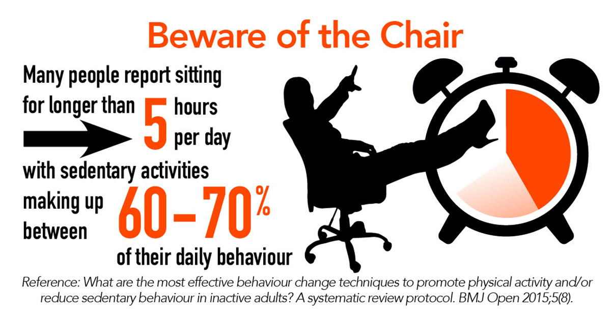 Beware Of The Chair - how sitting too much at work can make you ill!