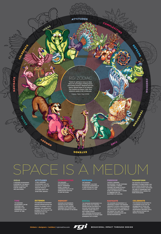 Zodiac Series Poster_v7_OUTLINED-01.jpg