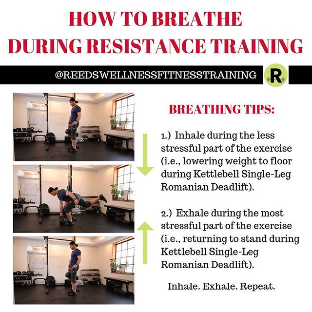 Ever wonder how to breathe correctly during resistance training?⁣⁣⁣⁣⁣⁣ ⁣⁣⁣⁣⁣⁣ Here are the basics: Inhale. Exhale. Repeat. 😂😂😂 ⁣⁣⁣ ⁣⁣⁣ Boom – you nailed it. 💪😁👍 ⁣⁣⁣⁣⁣ ⁣⁣⁣⁣⁣ You think I'm actually kidding, but I'm not. Whenever I work with clients, this is one of the first things I teach as most try holding their breath the entire movement. Or they spend a lot more time exhaling than inhaling and end up dizzy afterward.⁣⁣⁣⁣⁣⁣ ⁣⁣⁣ ⁣⁣𝐁𝐄𝐍𝐄𝐅𝐈𝐓𝐒 𝐎𝐅 𝐁𝐑𝐄𝐀𝐓𝐇𝐈𝐍𝐆 𝐏𝐑𝐎𝐏𝐄𝐑𝐋𝐘 𝐃𝐔𝐑𝐈𝐍𝐆 𝐑𝐄𝐒𝐈𝐒𝐓𝐀𝐍𝐂𝐄 𝐓𝐑𝐀𝐈𝐍𝐈𝐍𝐆:⁣⁣⁣⁣⁣⁣ ⁣⁣⁣ 1️⃣ Increases core pressure which helps stabilize the spine. In doing so, you are able to lift heavier weight with less effort.⁣⁣⁣⁣⁣⁣ ⁣⁣⁣⁣⁣⁣ 2️⃣ Decreases lightheadedness following your exercise due to more stabilized blood pressure.⁣⁣⁣⁣⁣⁣ ⁣⁣⁣⁣⁣⁣ 𝐇𝐎𝗪 𝐓𝐎 𝐁𝐑𝐄𝐀𝐓𝐇𝐄 𝐅𝐎𝐑 𝐌𝐎𝐒𝐓 𝐑𝐄𝐒𝐈𝐒𝐓𝐀𝐍𝐂𝐄 𝐓𝐑𝐀𝐈𝐍𝐈𝐍𝐆 𝐄𝐗𝐄𝐑𝐂𝐈𝐒𝐄𝐒:⁣⁣⁣⁣⁣⁣ ⁣⁣⁣⁣⁣⁣ 1️⃣ Inhale during the less stressful part of the exercise.⁣⁣⁣⁣⁣⁣ ⁣⁣⁣⁣⁣⁣ 2️⃣ Exhale during the most stressful part of the exercise.⁣⁣⁣⁣⁣⁣ ⁣⁣⁣⁣⁣⁣ ➡️ In addition to the example provided in the image, a common example would be that of the dumbbell bicep curl. ⁣⁣⁣⁣⁣⁣ ⁣⁣⁣⁣⁣⁣ Step 1️⃣: As you curl the dumbbells from the starting position to your shoulder, you will exhale to overcome the sticking point that takes place midway through the upward movement. This is known as the concentric phase of the bicep curl.⁣⁣⁣⁣⁣⁣ ⁣⁣⁣⁣⁣⁣ Step 2️⃣: As you lower the dumbbells from your shoulder back to starting position, you will inhale. This is known as the eccentric phase of the bicep curl.⁣⁣⁣⁣⁣⁣ ⁣⁣⁣⁣⁣⁣ Don't worry if you can't get it the first time – just remember to inhale, exhale, repeat. But remember, just as with anything we do, repetition is key. Keep practicing!⁣⁣⁣⁣⁣⁣ ⁣⁣⁣⁣ *️⃣ One coaching trick I like to use for clients who still struggle to breathe is to count each repetition out loud. This forces them to breathe as they count out loud.⁣