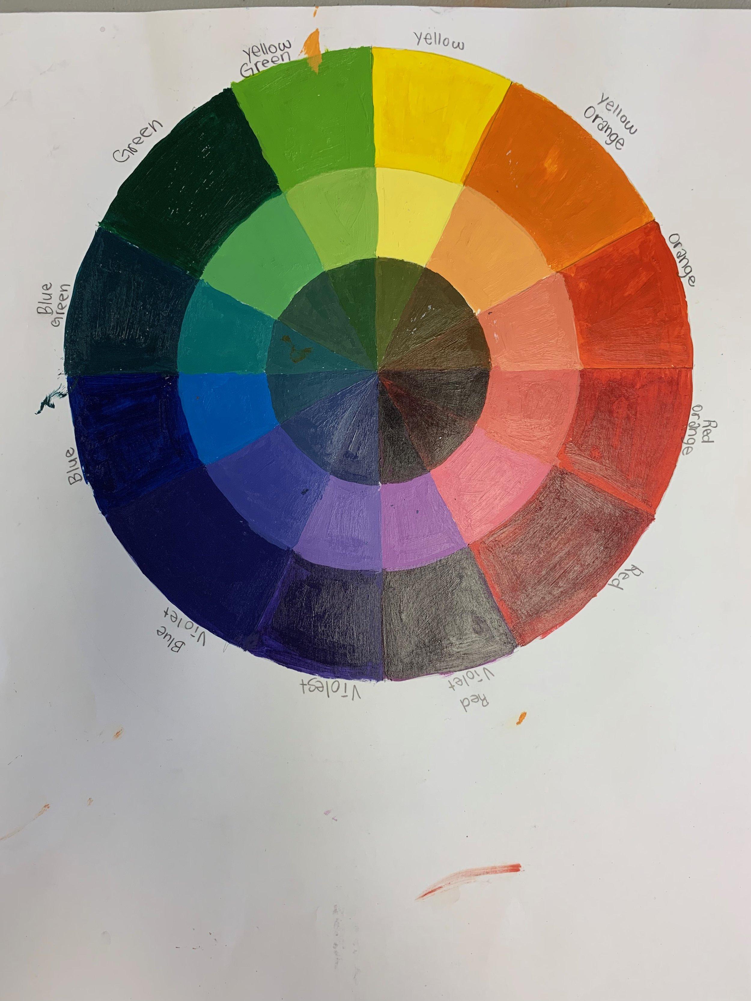 Color Wheel/Painting - Week 4 June 24-28